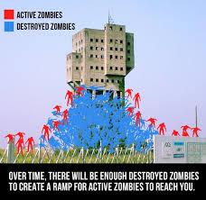 Zombie Memes - anti zombie fortress know your meme