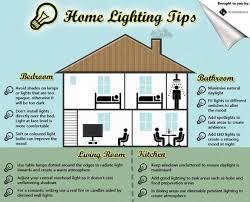home lighting design 101 home lighting design 101 home decor ideas