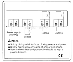 Rj45 Crossover Wiring Diagram Stc 1000 Wiring Diagram Wordoflife Me