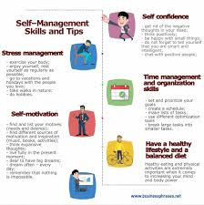 List Of Interpersonal Skills For Resume Self Management Skills List Definition Tips U0026 Techniques