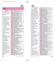 tkr 371mp song list 0905 2013 pdf