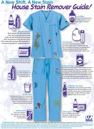 Tea Staining With Pictures by 6 Nursing Scrubs Stain Removal Tips And Tricks U2022 Nurseslabs