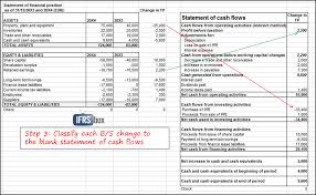 Indirect Flow Statement Excel Template How To Prepare Statement Of Flows In 7 Steps Ifrsbox