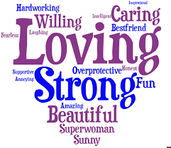 Strong Resume Words The Words You Use To Describe Your Mom Word Cloud Huffpost