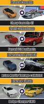 minecraft car real life gta v cars and their real life counterparts infographic gta