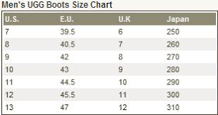 ugg boots sale marshalls b png
