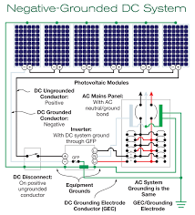 pv system design ungrounded pv systems home power magazine