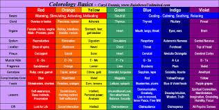 wonderful mood meanings colors gallery 10358