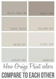 best 25 greige paint colors ideas on pinterest greige paint