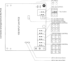 ge fanuc series 15 150 u2013 model b connection manual hardware page