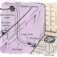 How To Unclog A Bathtub Drain Full Of Hair Snake A Bathtub Drain U2013 Modafizone Co