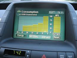toyota prius petrol consumption how you can reduce fuel consumption in 8 awesome ways