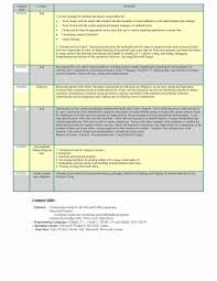 sle resume for business analysts degree celsius symbol 50 awesome business analyst resume exles resume cover letter