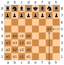 algebraic notation chess wikipedia