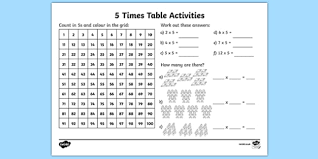 5 times table activity sheet 5 times tables counting 5s 5s
