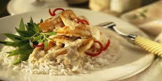 cuisiner des aiguillettes de poulet aiguillettes de poulet aux poivrons recettes femme actuelle