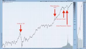 Dow Jones Help Desk Newsgeeker Com Search Dow