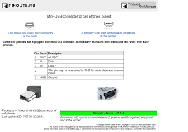 mini usb connector of cell phones pinout diagram pinouts ru