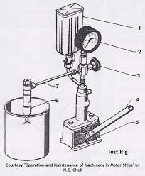fuel injector test rig archives marine engineering study materials