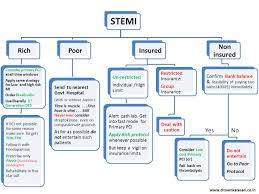 March 2013 Dr S Venkatesan Md Page 2