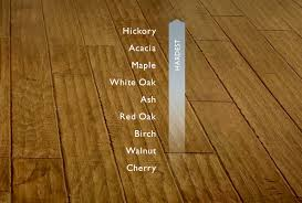 hardwood flooring basics by bruce flooring