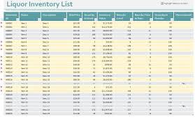 Bar Liquor Inventory Spreadsheet Bar Inventory Bar Inventory Sheets