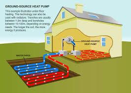 home international ground source heat pump association