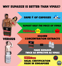 supasize pengalaman seksual ekstrem baik vimax jualbeli shop