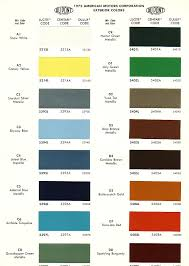 amc paint charts 1954 1988