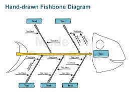 fishbone diagrams editable powerpoint bundle
