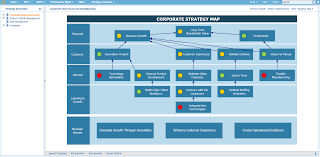 Strategy Map Fast Implementation Qpr