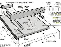 Wood Joints Router by 19 Box Joint Jig Plans Finger Joints On The Table Saw And Router