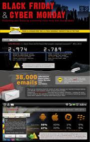 best black friday deals 6am friday online 20 best black friday infographics images on pinterest black