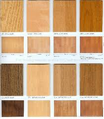 pvc flooring materials and the pvc wall decorating trading