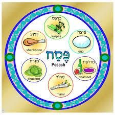 sader plate simple seder plate poster jecc marketplace