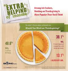 would you work on thanksgiving infographic infographic