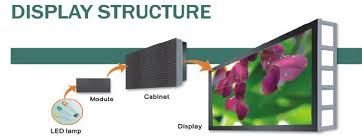 outdoor led display outdoor led board outdoor led panel with high