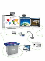 smart technology products smart technologies 2011 annual report