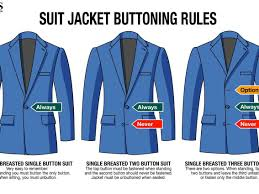 Minnesota how to fold a suit for travel images Buttoning a suit jacket business insider jpg