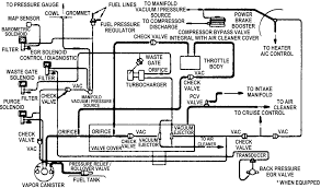 mitsubishi vacuum diagram wiring diagram simonand
