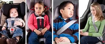 reglementation siege auto enfant sécurité des sièges d auto pour enfants transports canada