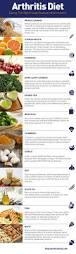 best 25 ankylosing spondylitis diet ideas on pinterest
