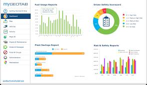 fleet report template fleet report template cool gps fleet management solutions