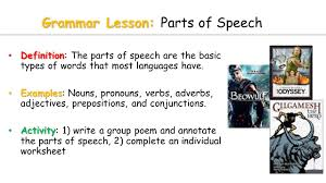 Parts Of Speech Worksheet Grammar Parts Of Speech U0026 Today Grammar Parts Of Speech