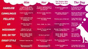 Sex Position Memes - sex position inner monologues imgur
