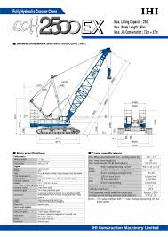250 ton crawler crane specification the best crane 2017