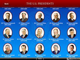presidents weekend presidents day weekend britannica kids us presidents is free