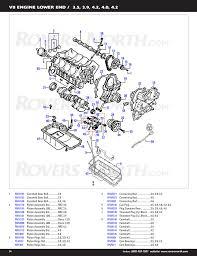 land rover defender v8 wiring diagram wiring diagram and