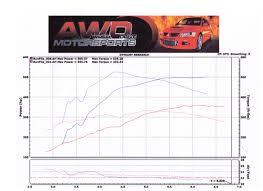 lexus isf performance chip 2008 lexus is f nitrous 1 4 mile drag racing timeslip specs 0 60