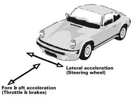 cartoon sports car black and white aerodynamics of winged flight